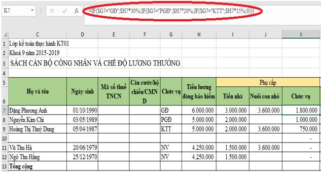 Ứng dụng của hàm if trong kế toán