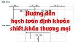 Cách hạch toán chiết khấu thương mại (TK5211) theo Thông tư 200