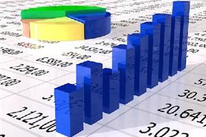 Cách phân tích báo cáo tài chính doanh nghiệp (phần 1)