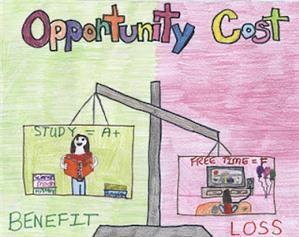 Phân biệt chi phí cơ hội và chi phí chìm trong quản trị tài chính doanh nghiệp