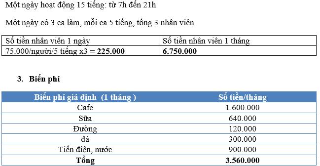 Chi phí nhân viên và biến phí kinh doanh