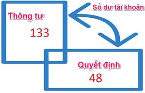 Chuyển đổi số dư của các tài khoản theo Thông tư 133