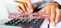 Danh mục hệ thống tài khoản kế toán theo Thông tư 133